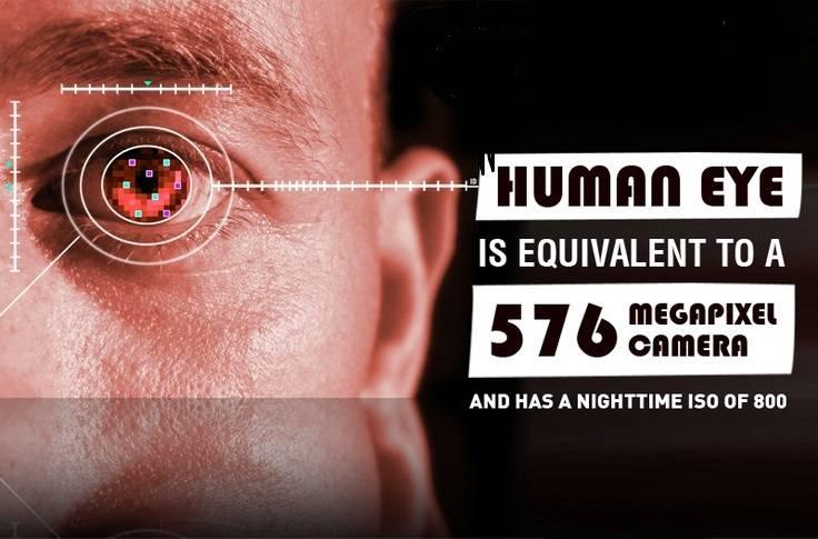 18 Scientific Amazing Facts
